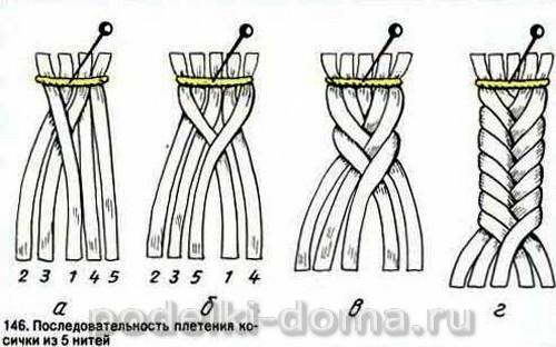 Браслеты из ниток своими руками схемы легкие