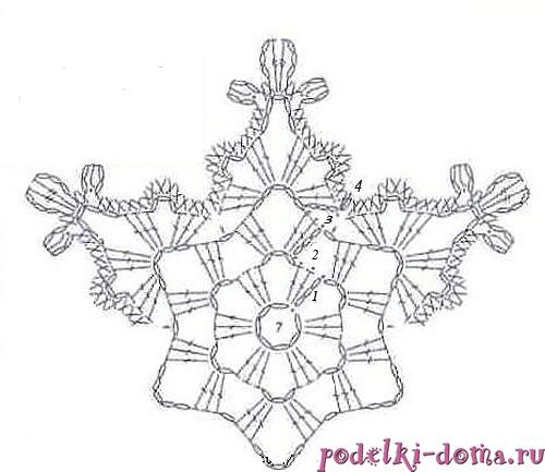 Снежинки вязаные своими руками