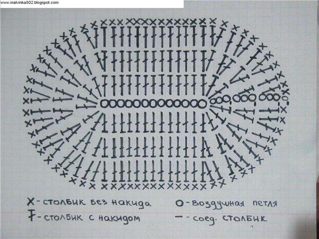В четвертую петлю от крючка провязываем 3 ст. с накидом. Далее вяжем по схеме... пинетки,сандалики,крючок,дневник