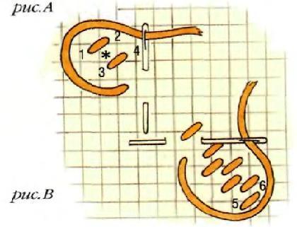 Диагональный гобеленовый шов