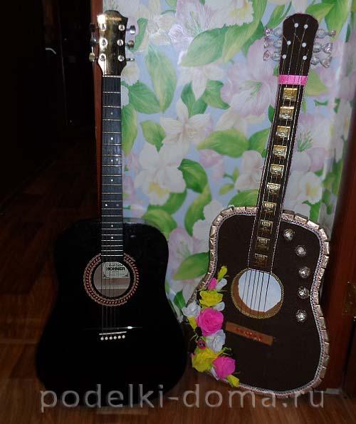 gitara iz konfet