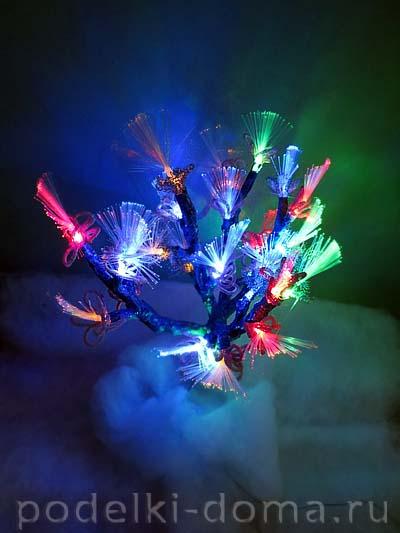novogodniy svetilnik