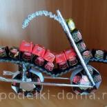 Поделки из конфет: мотоцикл, гитара, ананас