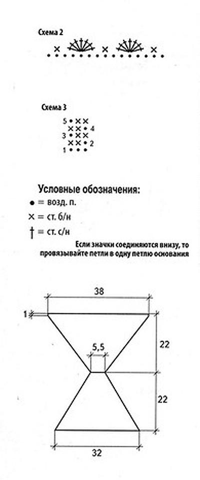 схема плавок и лямок
