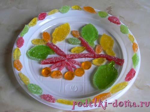 Рисунки из мармелада для торта с фото