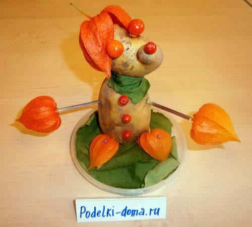 Artikuj prej frutave dhe perimeve.  patate