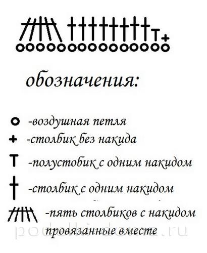 petuh kolokolchik kryuchkom29